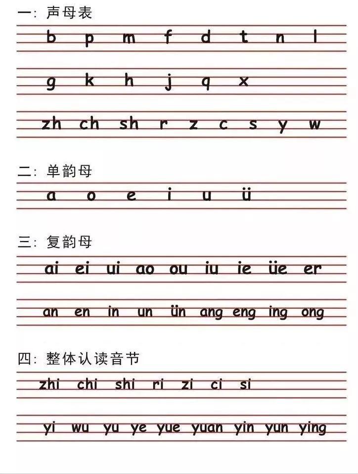 数字与拼音的正确书写格式(家长老师必看)图片