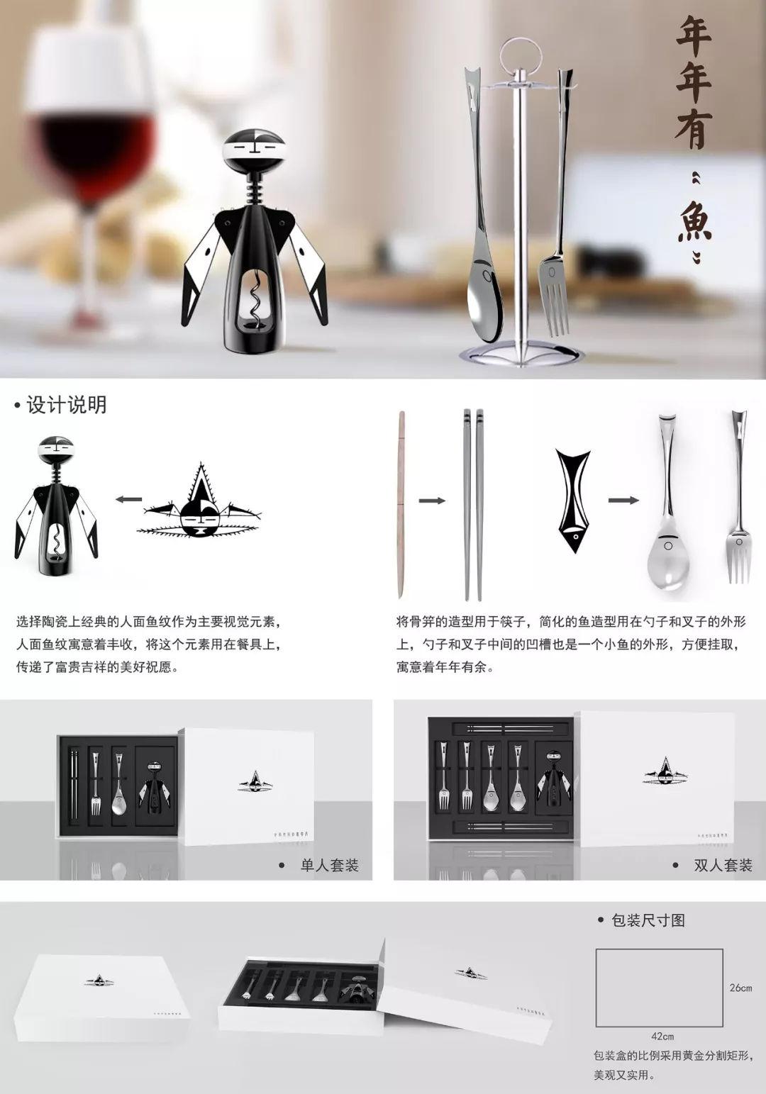 2018中国西安国际文创产品创新设计大赛总结报告图片