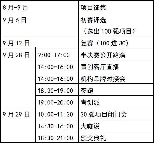 2018深圳市数字经济总量_我国数字经济总量
