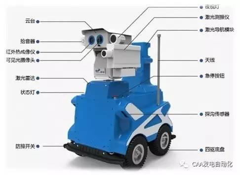 一体式无刷电机,华瑞通电厂巡检机器人来了~~快来看看长啥样 _智能