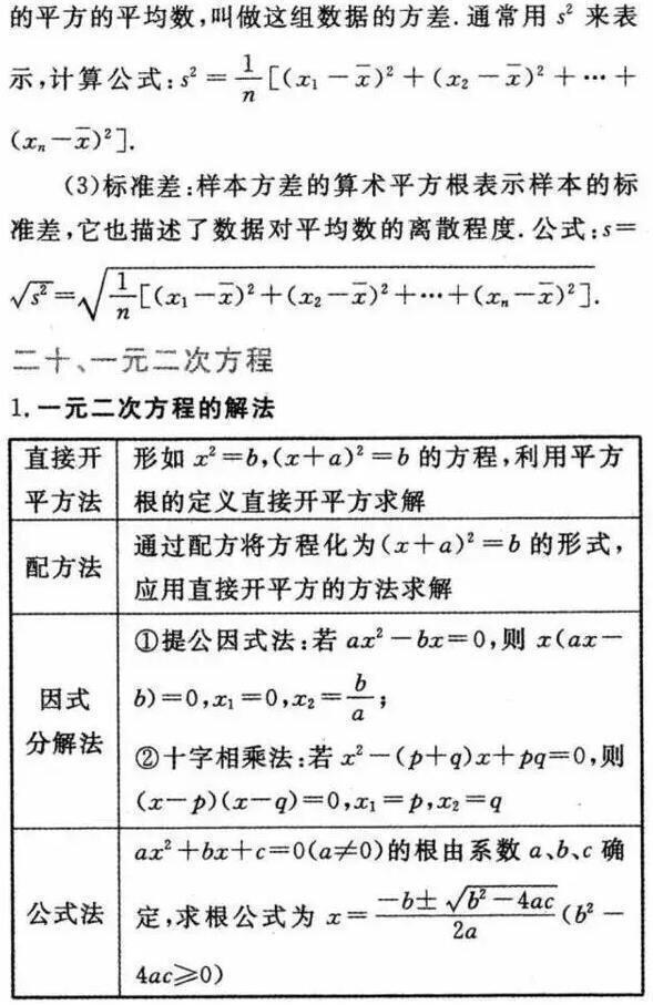 史上最全数学公式汇总,家有初中生的务必打印,3年次次不下128!(责编保举:数学家教jxfudao.com/xuesheng)