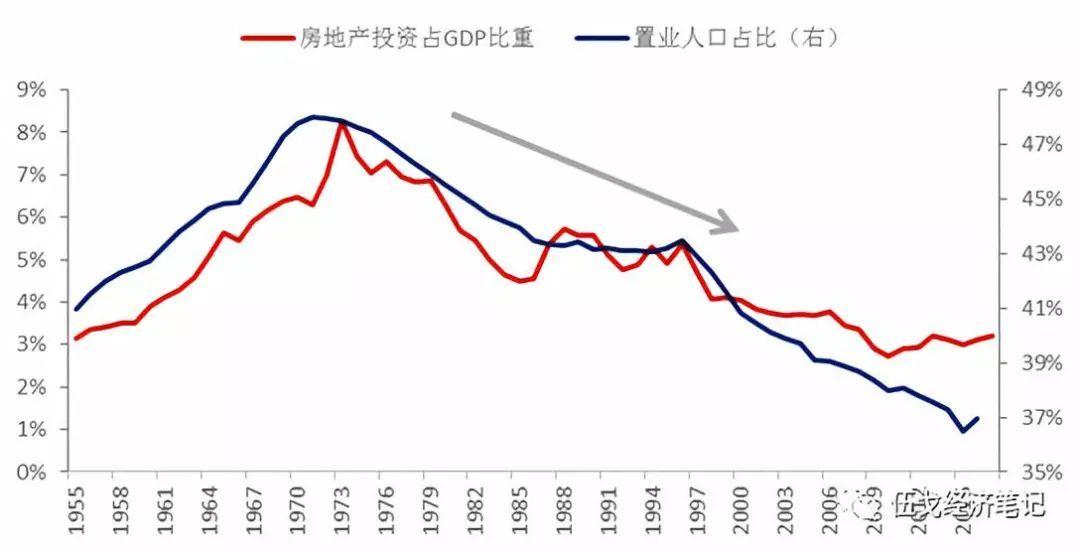 各国投资占gdp的比例_一个旅都去了 中国尖刀部队赴俄不慎 露富 ,却对俄罗斯赞不绝口