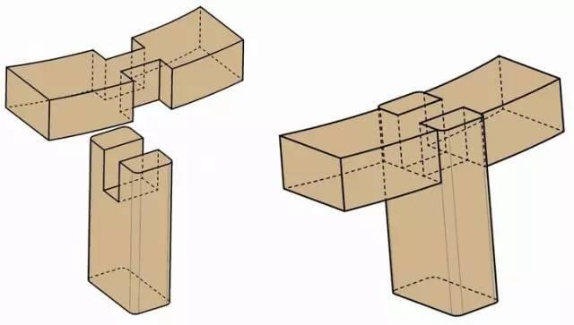 木工榫卯结构_140种榫卯结构详细图纸(附部份榫卯制作计算公式)_木销