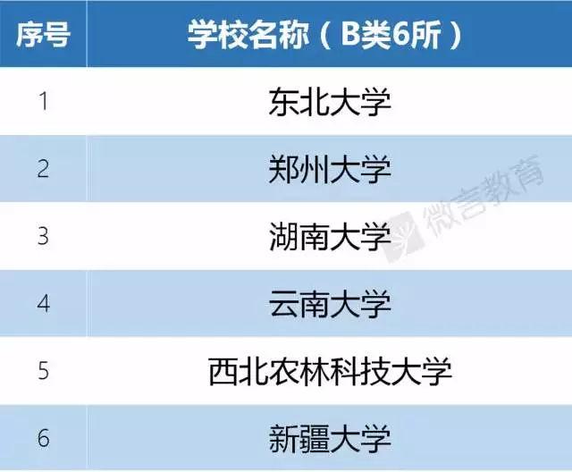 http://e-sang.cn/kunmingxinwen/41620.html
