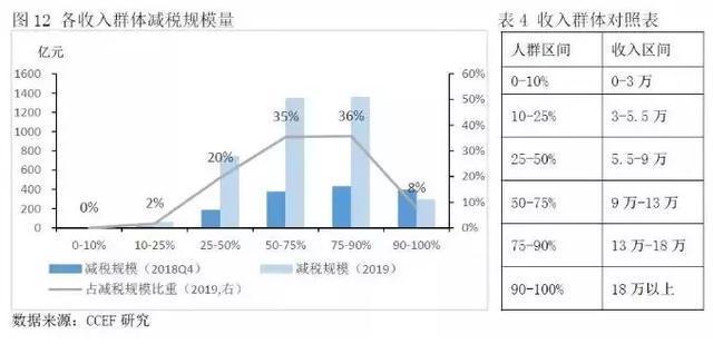 存款占gdp_推荐 王庆 资管新规下,30万亿银行理财该何去何从