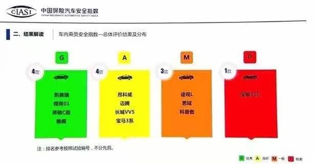 本田汽车或因暗中减配的思域和雅阁而颓废_凤凰彩票是合法吗?