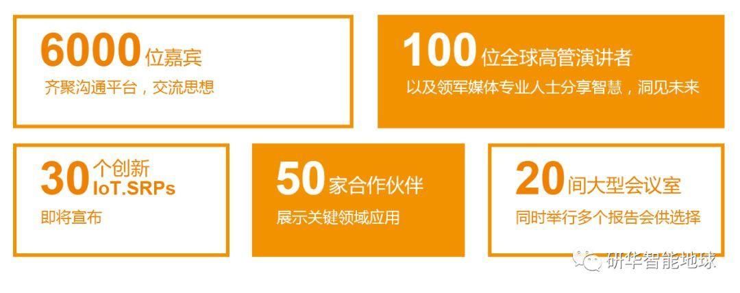 """工业物联网峰会邀您''共创""""丨五大主题论坛,聚焦产业融合,大佬思想碰撞!"""