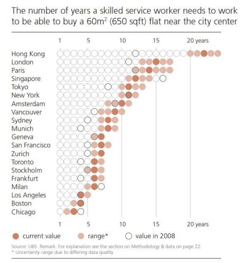 全球十大泡沫房市,这个中国城市蓝色复古沉默传奇服务端带假人元宝装备永久回收沙奖人民币传奇一条龙居首