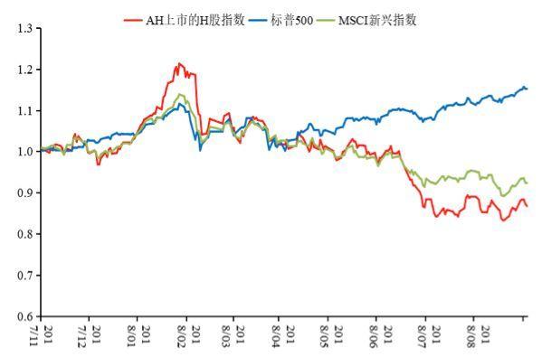 高善文【股指解读】:中美经贸关系恶化是长期性的,冲突剧烈的程度会不断扩大