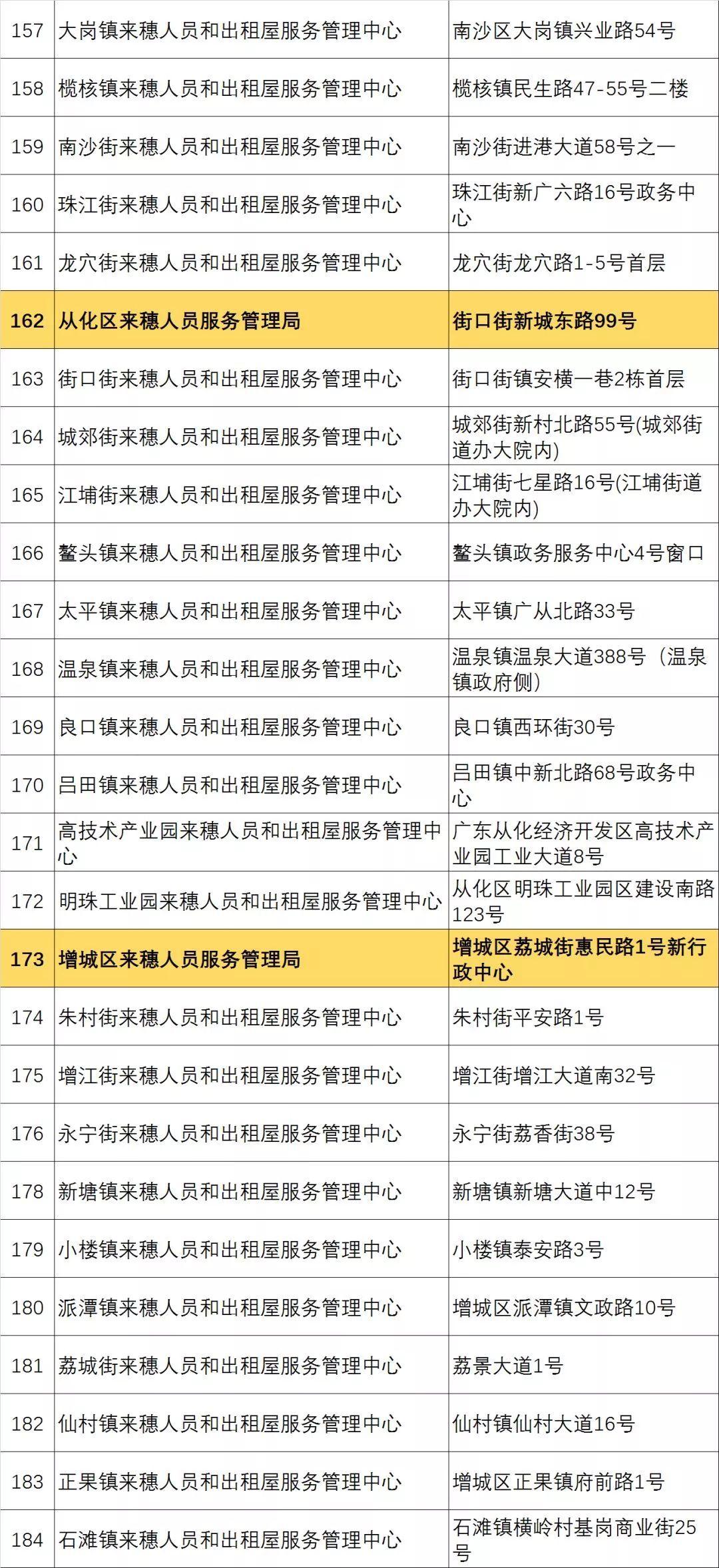 广州市房屋借用合同_房屋租赁合同备案这么重要,你知道怎么办吗_手续