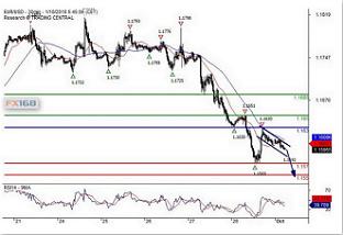 瑞讯银行:欧元、英镑、新创科技暑期无补丁强绚开区版日元、现货黄金、原油最新走势预测