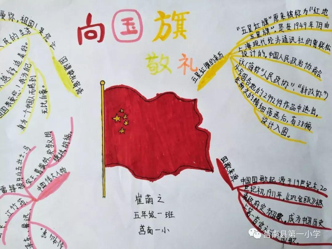 """美好祝愿   思维导图长知识   孩子们精心绘制了""""向国旗敬礼""""的思维"""