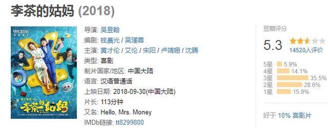 周润发十年来最好的电影,首日票房输给《李茶的姑妈》,冤吗? 作者: 来源:影视风向标