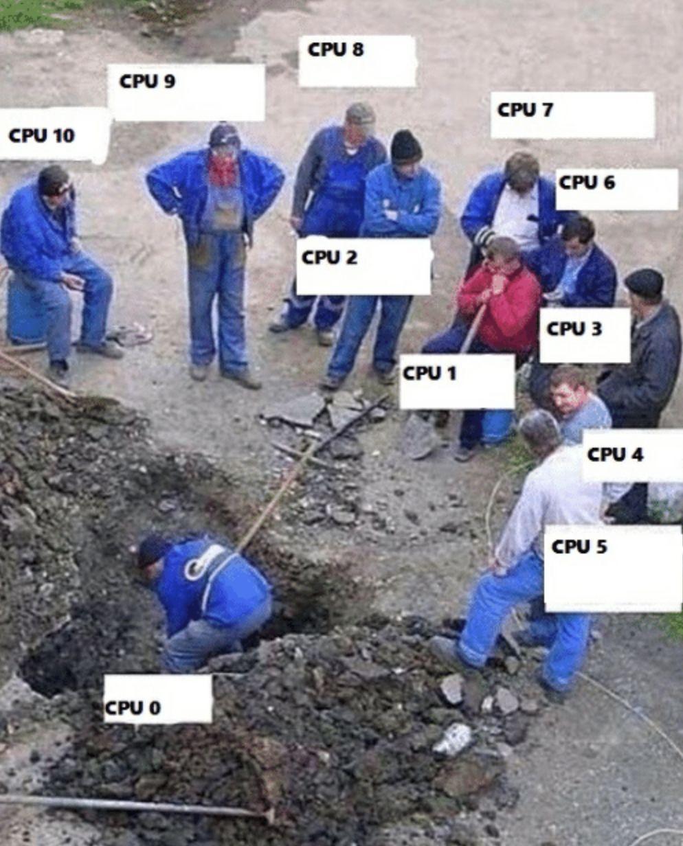 入门 三行Python代码让数据预处理速度提高2到6倍