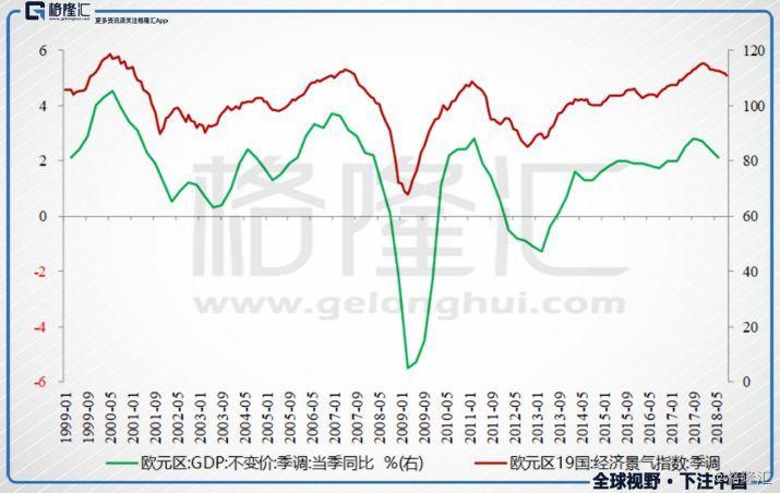 前三季度全球经济回顾:经济分化前行,中国市场依然值得期待