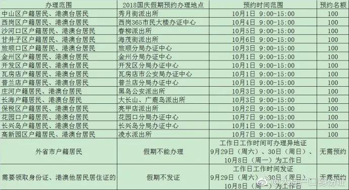 日本国庆各机构汇总芭出炉放假!图大连穿背心初中生的图片