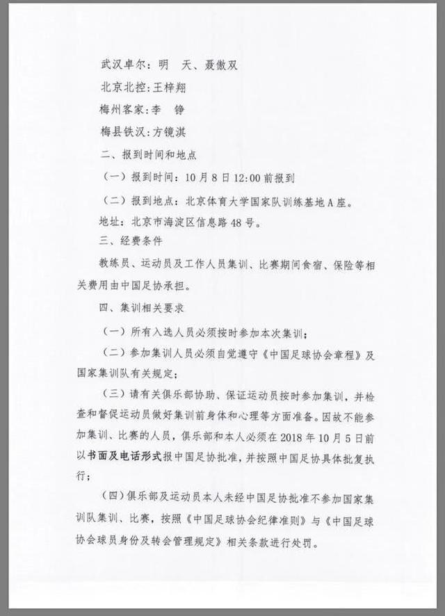 """中国足球又搞""""创新""""!组织55人集训70天_正印国脚赫然在列"""