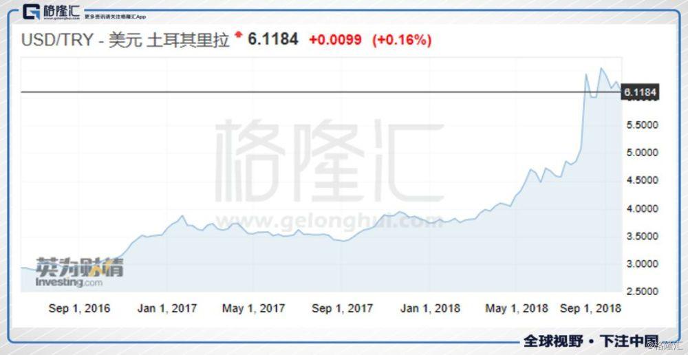 前9月全球汇市回顾:美元加息缩表冲击全球市场,各国央行如何应对