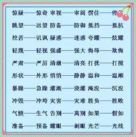 小学语文常考的100组词,被老师编成七张图,孩子看后直呼真幸福
