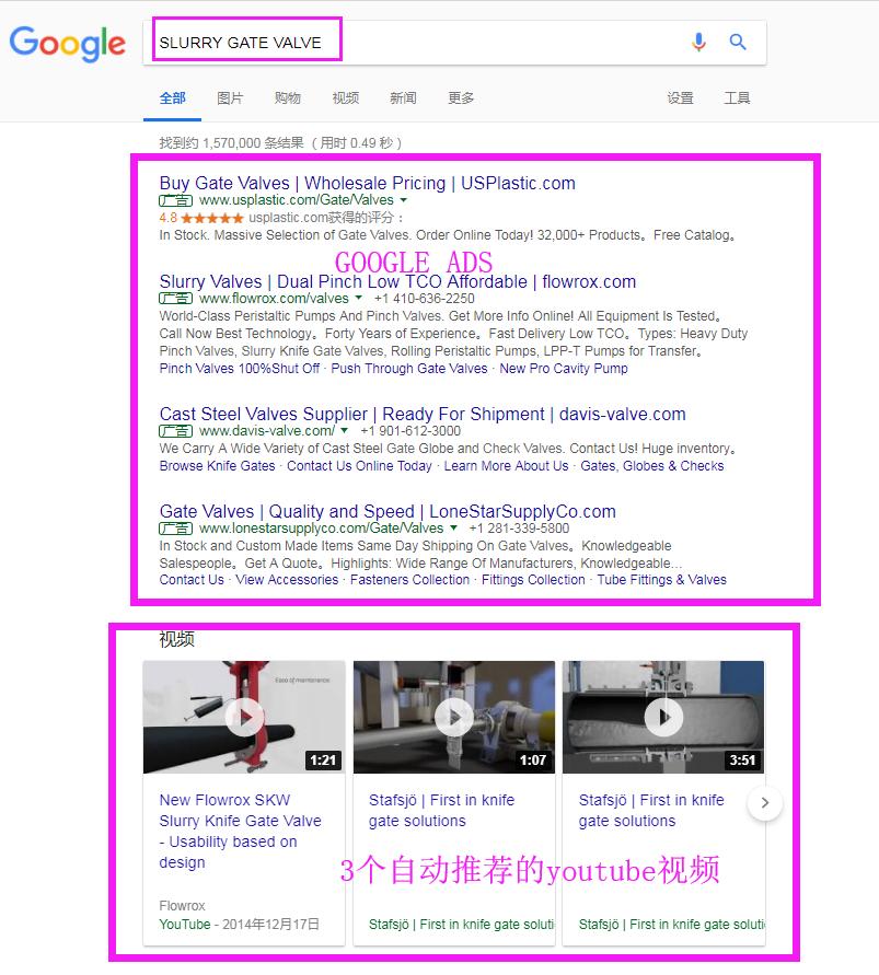 谷歌排名规则_手把手教你看懂:谷歌首页的4大梯队排名规则_流量