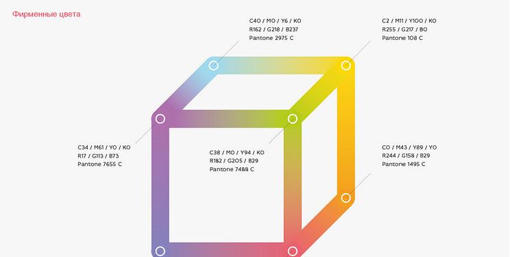 第六个表格,迅捷pdf转cad工具绘制横线中间有工具图片