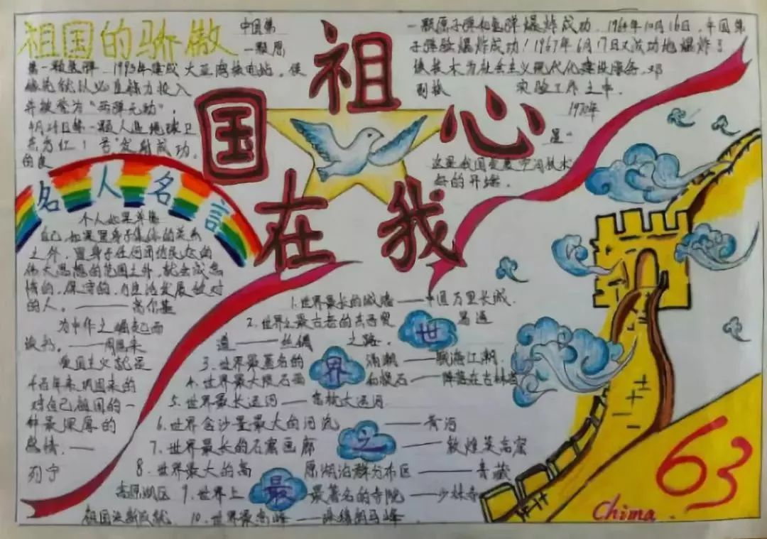 国庆节手抄报图7