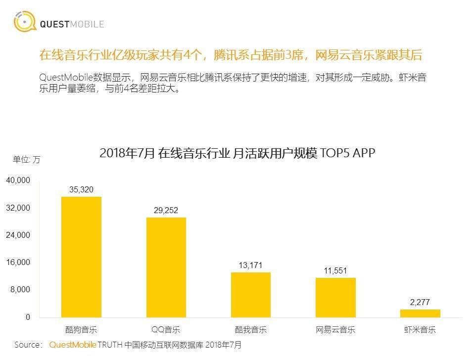 月活堪比QQ,版权碾压同行……年度最强文娱公司要上市了