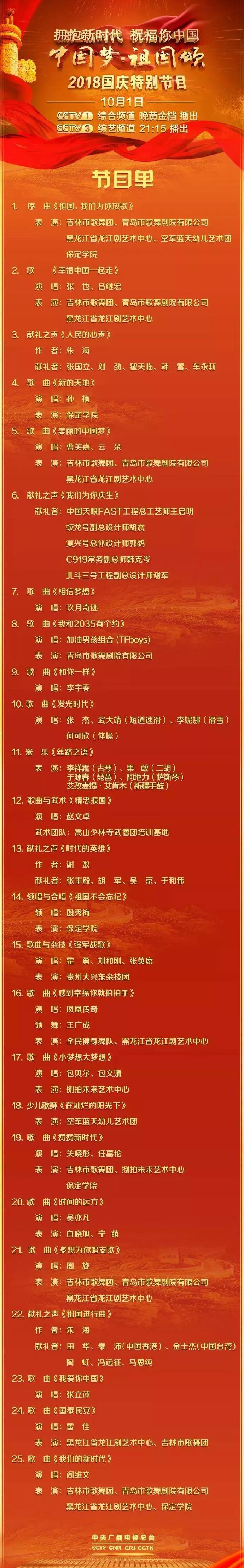中国梦 祖国颂·2018年国庆特别节目,最值得一看的视听盛宴!