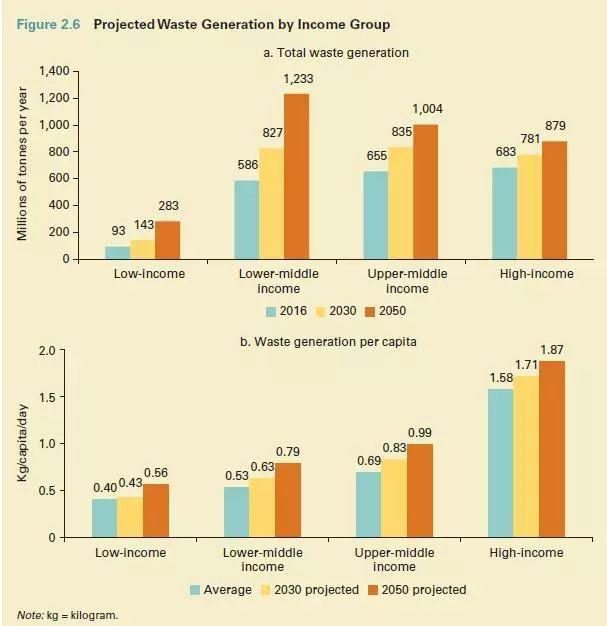 人均生活水平_中国人均文化水平结构