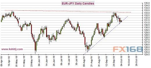 鲍威尔言论刺激美元走强_黄金、欧元、美元指数、日元、英镑和澳元最新技术前景分析