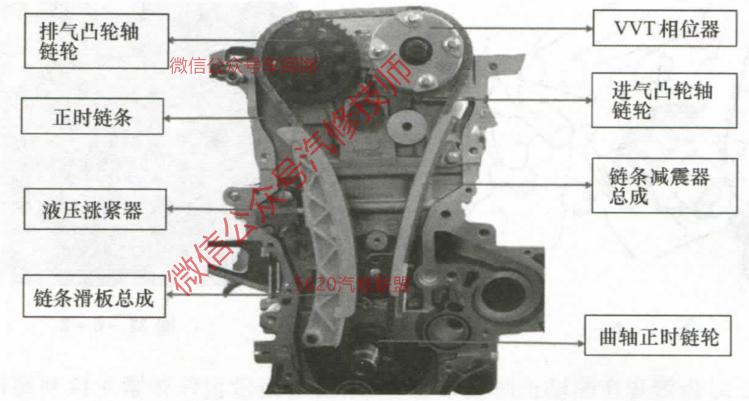 gw4g15b和gw4g15f 哈弗m6国六版发动机调整
