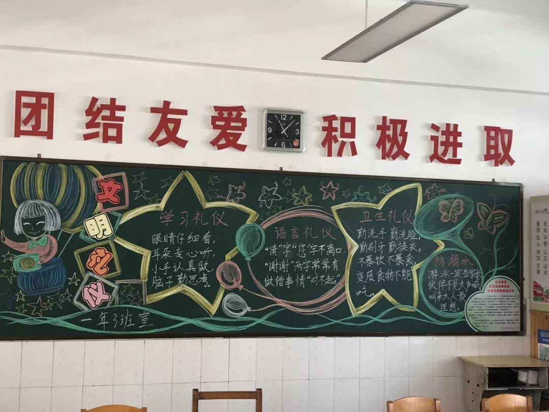 教育 正文  开学初,各年段组织学生学习了《小学生守则》《小学生行为