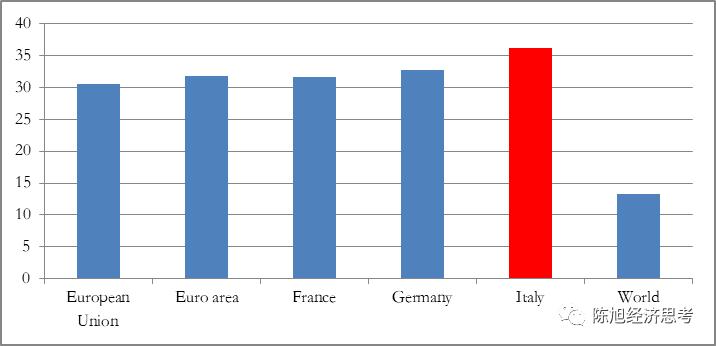 人口赤字_德国人口赤字堪忧 百万移民都填不满