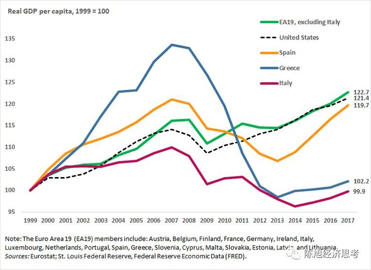 gdp高财政低怎么回事_内蒙古小城鄂尔多斯,人均GDP为何碾压北京上海