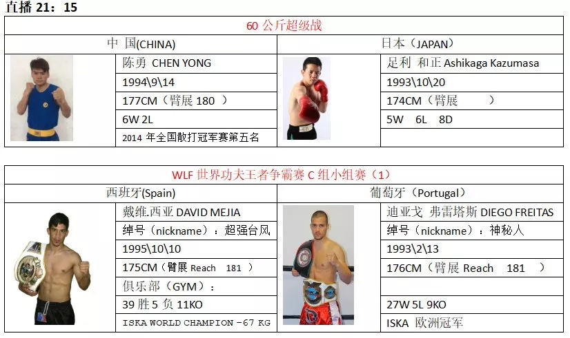 董文飞为了这条新开微变传奇网站999金腰带,和这个世界冠军拼了!