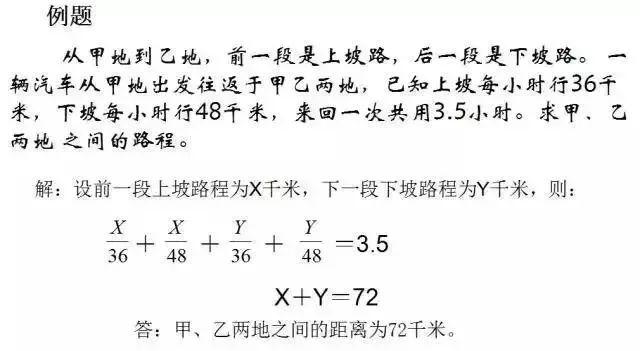 小学将来时练题_小学数学学习掌握这17个思想方法!比做1000道题更实用