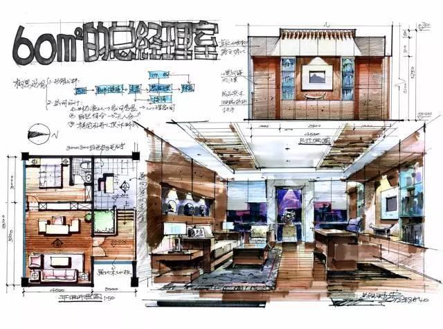3 室内手绘快题篇 公共建筑室内设计:如文教类(如各类大厅,教室,阅览图片