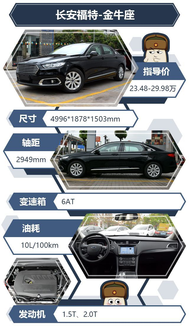 最高优惠35万元 这三款B+级合资车值得买 开起来够气派_全天东京1