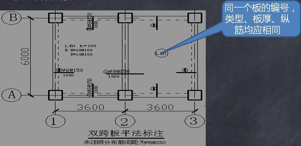 2 :对于梁板式转换层楼板,板下部纵筋在支座内的锚固长度不应小于la.图片