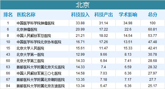 全国肿瘤医院排名_河南省肿瘤医院图片