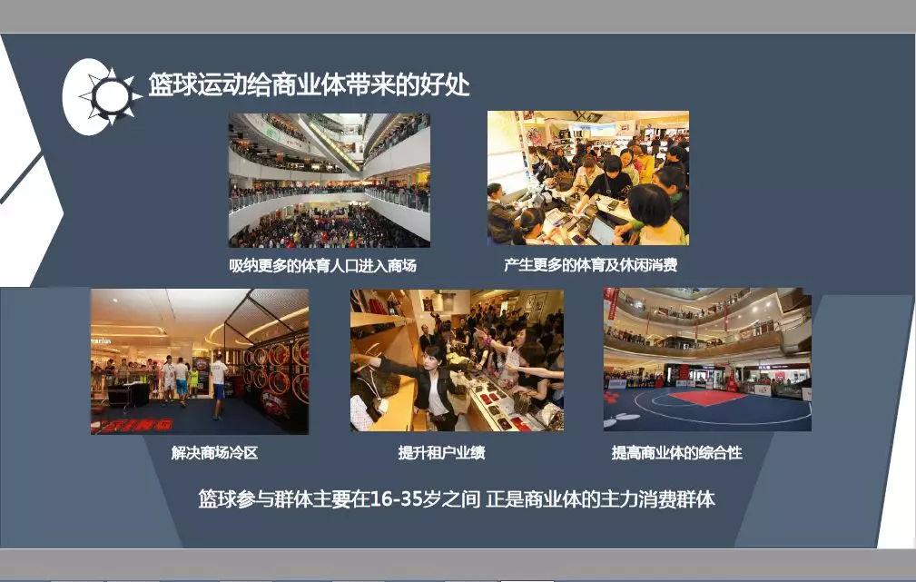 美嘉新开1.76复古传奇发布网体育董事长毛雅楠南京讲述《美嘉BALLME球馆商业体育综合体的运营》