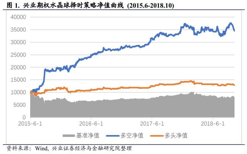 水晶球:市场情绪中性20181008