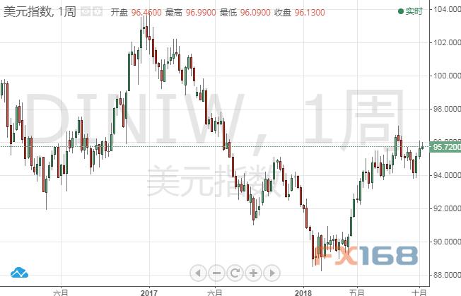 """事实上,美银美林在今年已经多次发表看涨美元的言论,是外汇市场上知名的美元""""大多头""""。"""