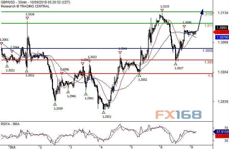 瑞讯银行:欧元、英私服1.80合击网站镑和日元最新交易策略_搜狐财经_搜狐网