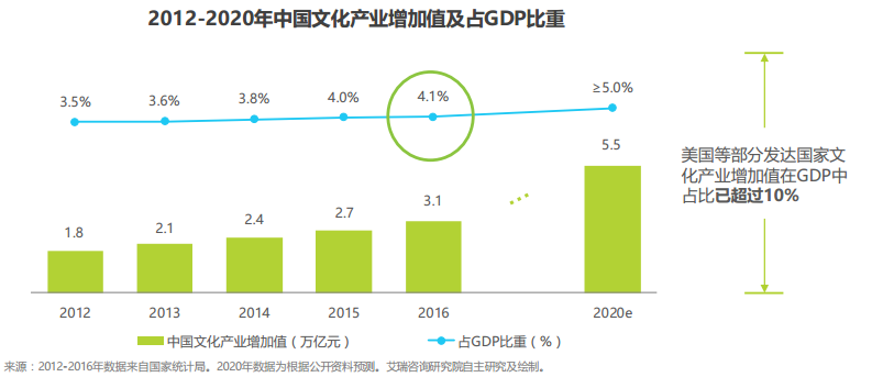 2020年中国的gdp是多少_高盛重磅 2018年,中国经济这么看