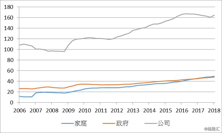 云锋金融2018年四季度海外资产配置策略丨市场分化加剧,继续降低风险敞口
