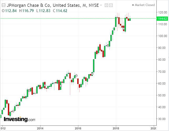 美债收益新开传奇网站刚开一秒率飙升之际,这两只股票最值得考虑买入