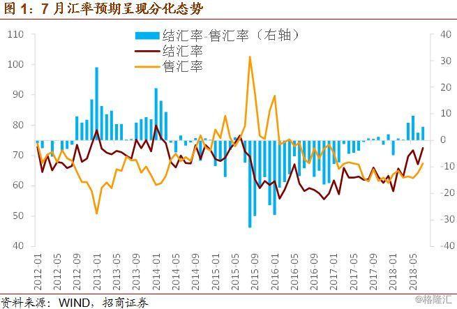 中国的货币政策在汇率和利率之间寻找再平衡