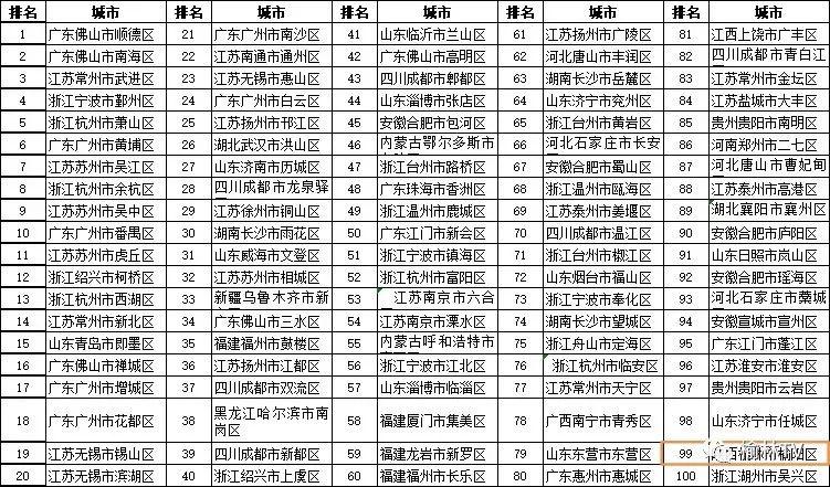 府谷县2018年经济总量_府谷县地图