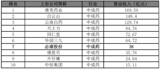 必2018年一区传奇网站康股份牵手延安_产业合作共创辉煌
